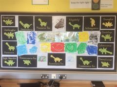 Primary 3kp Classroom Displays